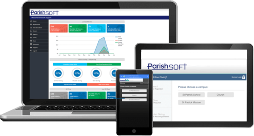 Parishsoft Online Giving 2